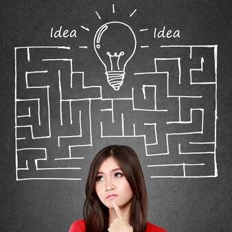 À procura de ideia