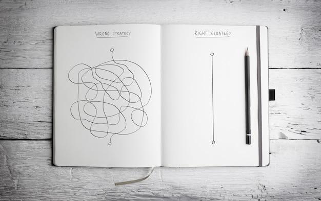 Abra o bloco de notas com o conceito de estratégia certa e errada na mesa de madeira branca
