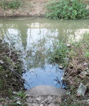 Águas residuais