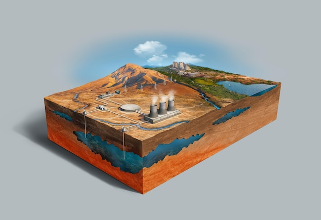 Alto ângulo do modelo para energia renovável com energia geotérmica