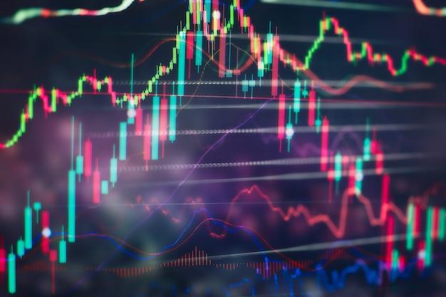 Analisando no mercado de negociação. conjunto de trabalho para análise de estatísticas financeiras e análise de dados de mercado. análise de dados de tabelas e gráficos para descobrir o resultado.