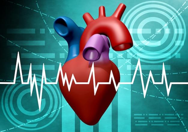 Análise cardíaca