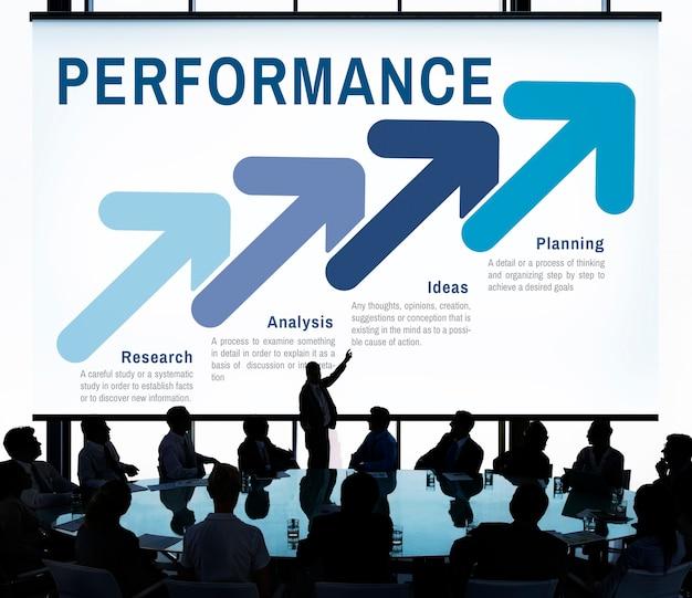 Análise de planejamento de estratégia de negócios