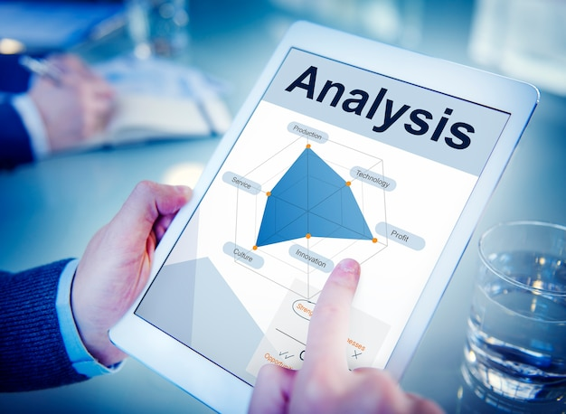 Análise inovações oportunidades forças estratégicas