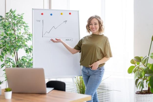 Apresentação online, webinar, reunião online. mulher de negócios jovem fala para a chamada de vídeo do público, conexão de vídeo. ela fica perto do flip chart e olha para a tela com visualizadores online