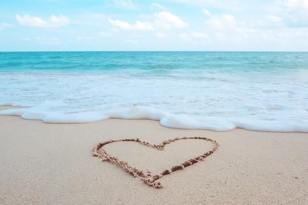 Areia com onda e mar