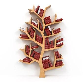 Árvore do conhecimento.