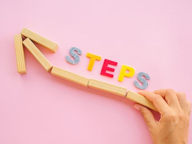 As mulheres mão colocar blocos de madeira em forma de seta com a palavra passo.