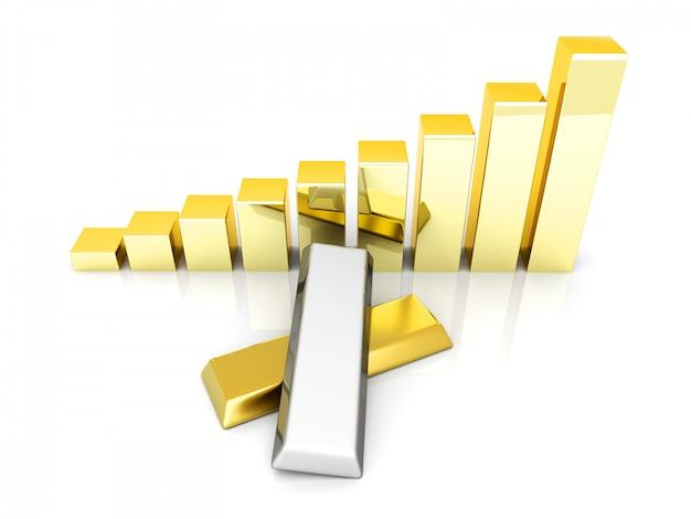 Aumento de metais preciosos