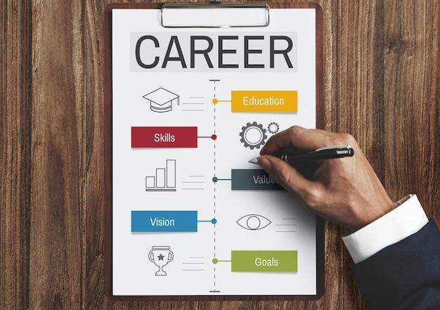 Avaliação de realização do traning da análise de carreira
