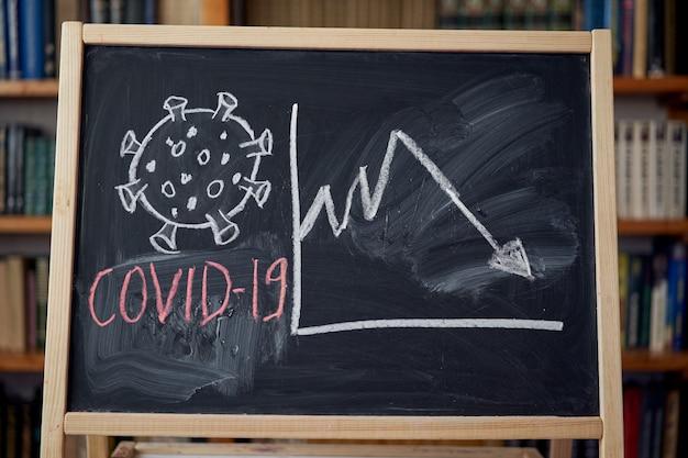 Aviso de surto. escrito giz branco no quadro-negro em conexão com a epidemia de coronavírus em todo o mundo. pandemia do covid19