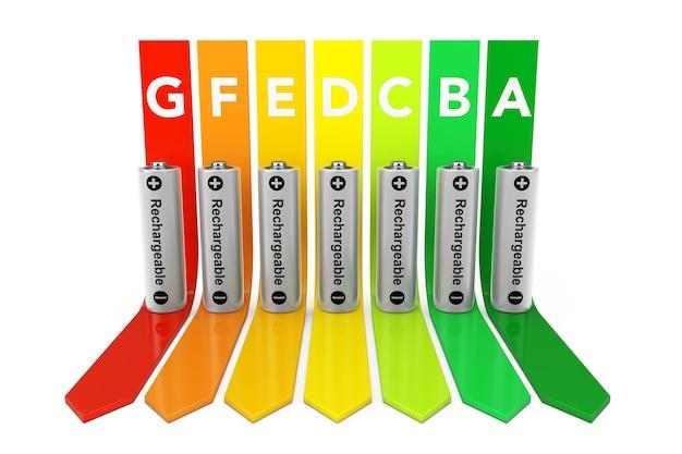 Baterias recarregáveis sobre gráfico de avaliação de eficiência energética em um fundo branco. renderização 3d.