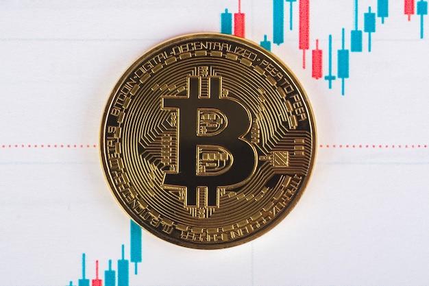 Bitcoin de ouro no fundo do gráfico conceito de mercado de ações