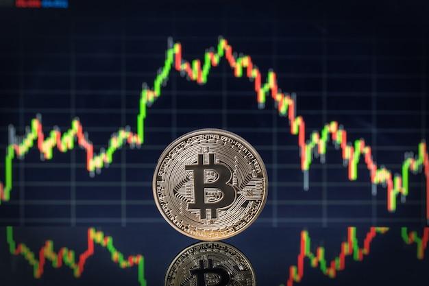 Bitcoin e gráfico de mercado