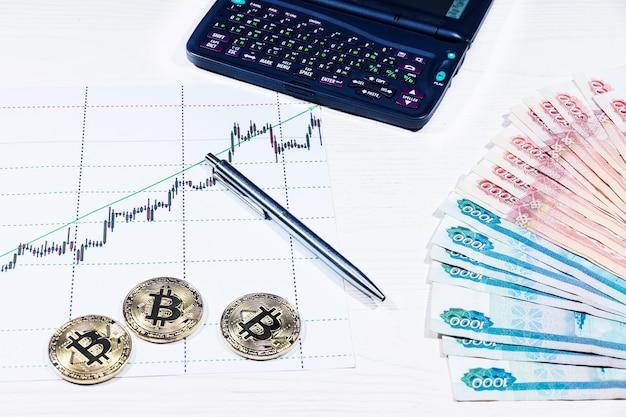 Bitcoin no gráfico