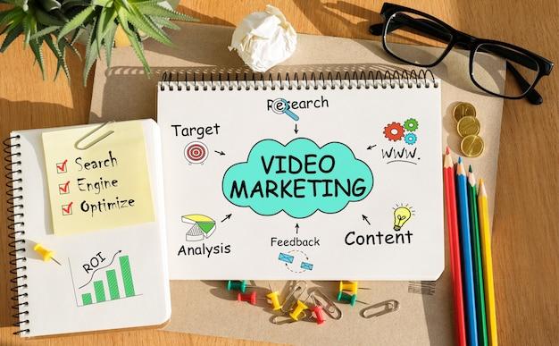 Bloco de anotações com ferramentas e notas sobre marketing de vídeo