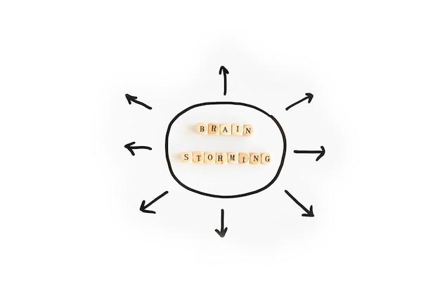 Blocos de brainstorming rodeado por sinais direcionais de seta no fundo branco