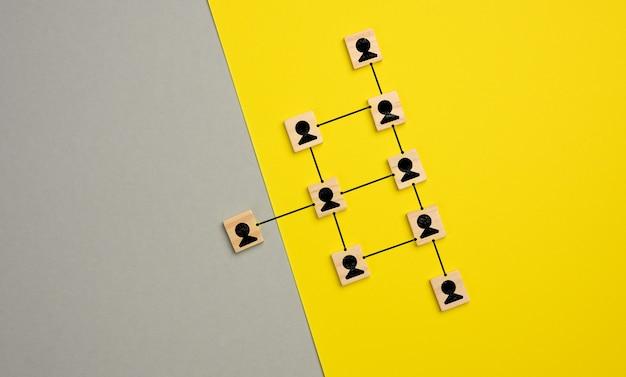 Blocos de madeira com figuras em uma superfície cinza amarela, estrutura organizacional hierárquica de gestão, modelo de gestão eficaz na organização, vista de cima