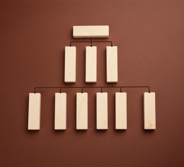 Blocos de madeira com figuras em uma superfície marrom, estrutura organizacional hierárquica de gestão, modelo de gestão eficaz na organização, vista de cima