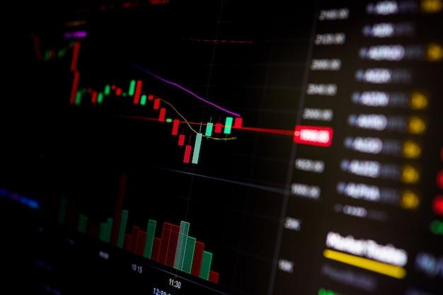 Bolsa de valores, gráfico de preços criptomoeda em uma tela. gráfico de velas, btc. mercado de câmbio online. negociação, licitação. rastreando a taxa de criptomoeda. 4 k fechar-se.