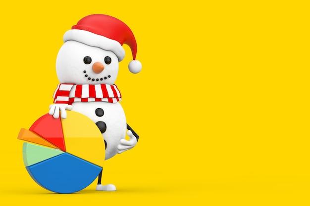 Boneco de neve na mascote do personagem de chapéu de papai noel com gráfico de pizza de negócios de gráficos de informação em um fundo branco. renderização 3d