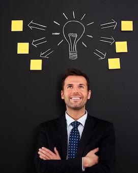 Cabeça cheia de ideias novas e criativas