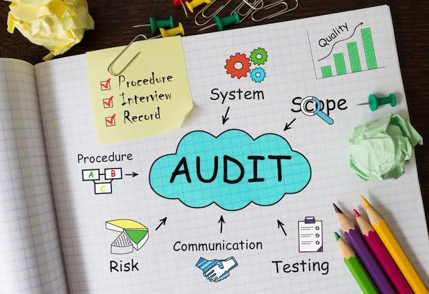 Caderno com ferramentas e notas sobre auditoria, conceito