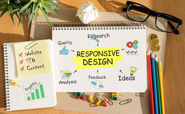 Caderno com ferramentas e notas sobre design responsivo, conceito