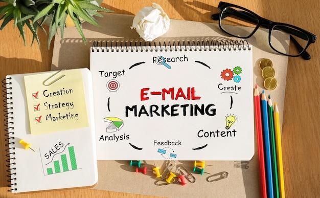 Caderno com ferramentas e notas sobre e-mail marketing, conceito