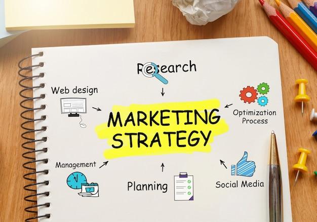 Caderno com ferramentas e notas sobre estratégia de marketing
