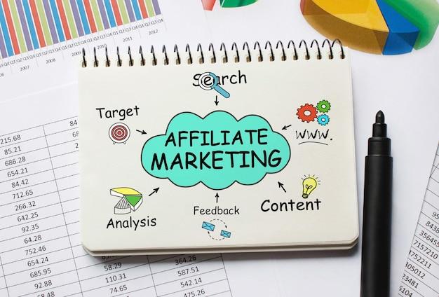 Caderno com ferramentas e notas sobre marketing afiliado