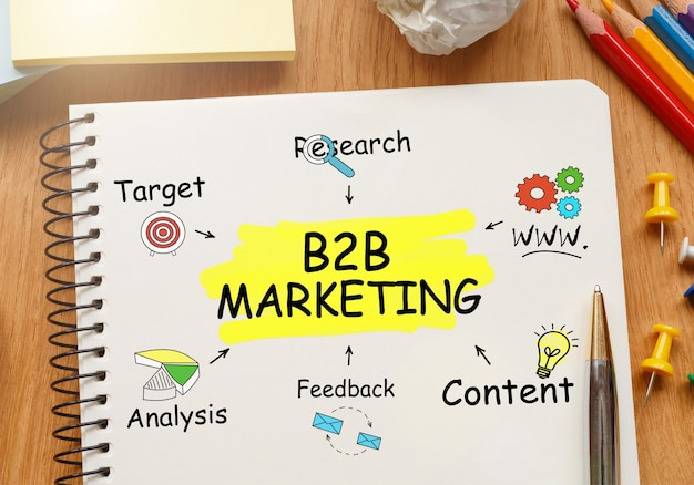 Caderno com ferramentas e notas sobre marketing b2b