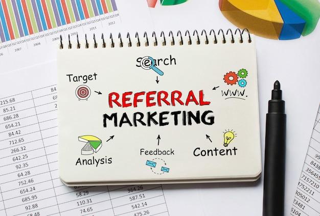 Caderno com ferramentas e notas sobre marketing de referência
