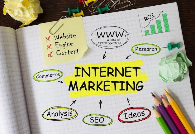 Caderno com ferramentas e notas sobre marketing na internet, conceito
