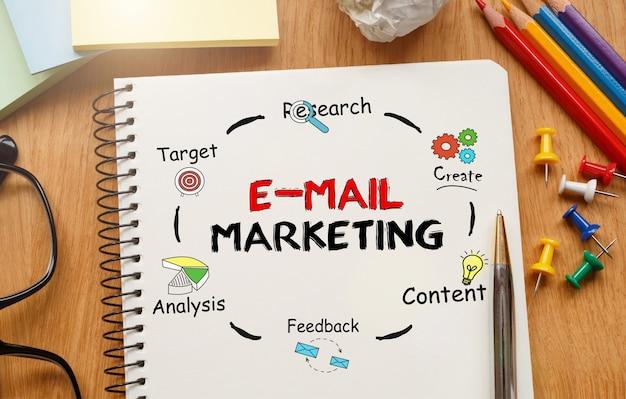 Caderno com ferramentas e notas sobre marketing por e-mail, conceito