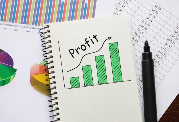 Caderno com ferramentas e notas sobre o lucro