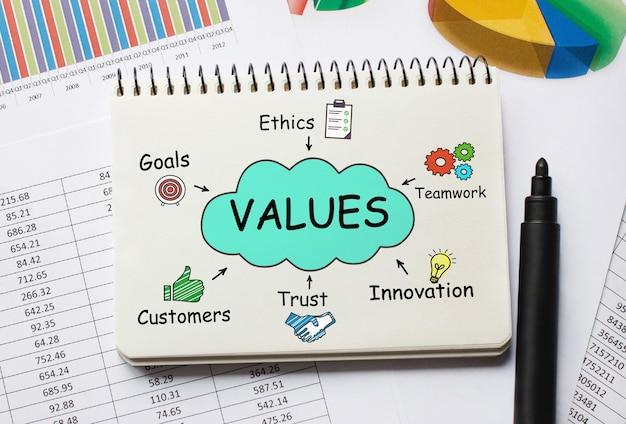 Caderno com ferramentas e notas sobre valores