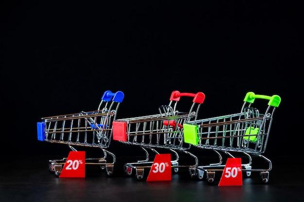 Carrinho de compras com desconto