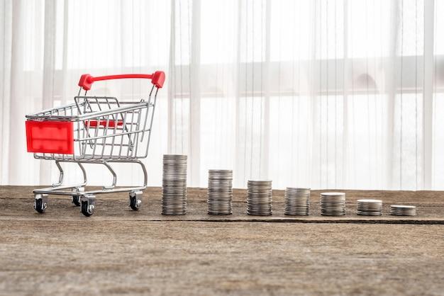 Carrinho de compras e pilhas de moedas