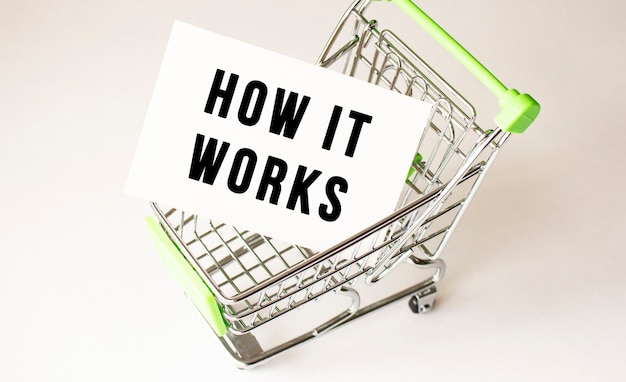 Carrinho de compras e texto como funciona em papel branco. conceito de lista de compras sobre fundo claro.