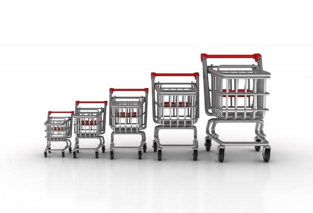 Carrinho de compras em uma linha