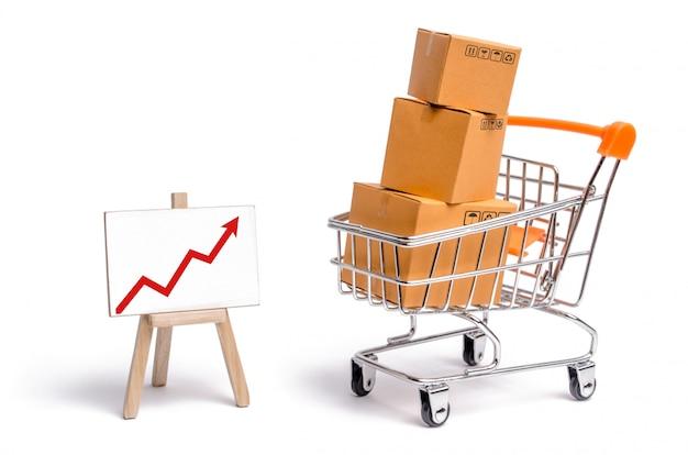 Carrinho de supermercado com caixas e um gráfico com a seta vermelha, mercadoria