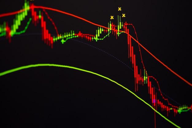 Carta do gráfico da vara da vela com o indicador que mostra o ponto otimista ou o ponto bearish, tendência ascendente ou para baixo tendência do preço da troca do mercado de valores de ação ou da bolsa de valores, conceito do investimento.