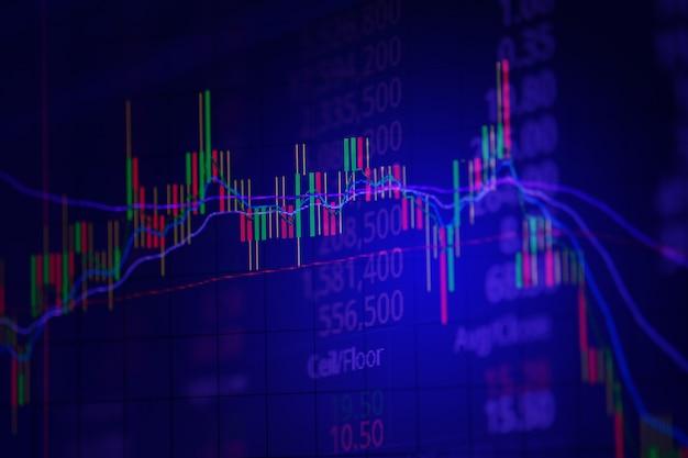 Carta do gráfico da vara da vela da tela do mercado de troca da bolsa de valores.