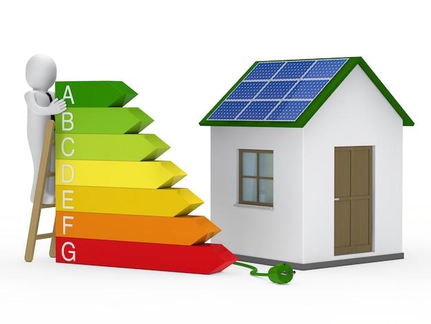 Casa com certificado energético
