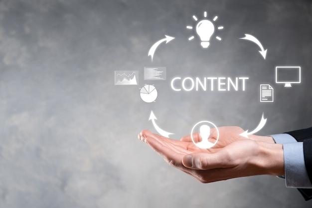Ciclo de marketing de conteúdo