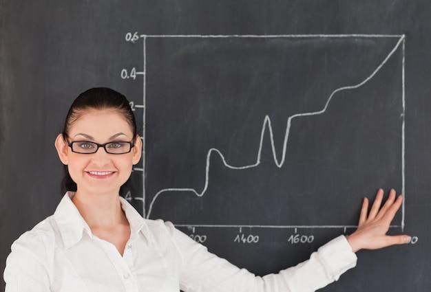 Cientista, mostrando, um, gráfico, ligado, a, quadro-negro