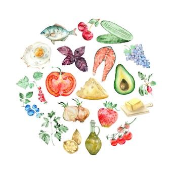 Círculo em aquarela para dieta ceto
