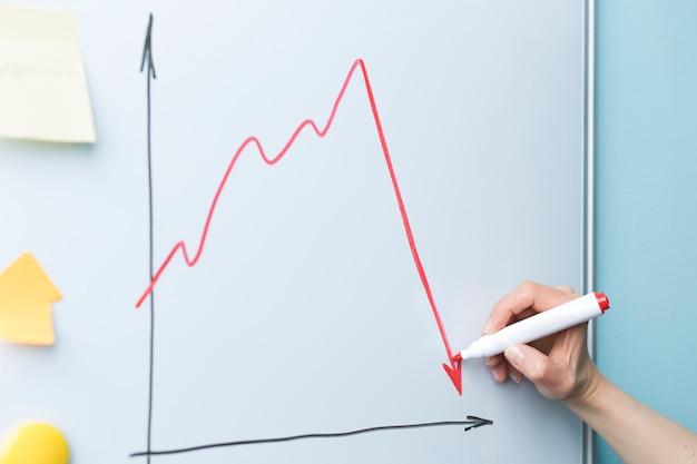 Citações de seta para baixo. a crise econômica, riscos financeiros.