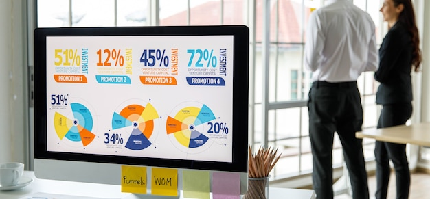 Close-up shot da tela do monitor do computador mostrando a apresentação do gráfico de dados de investimento financeiro estatística de análise no escritório da empresa. equipe não identificada e irreconhecível para fazer uma pausa.